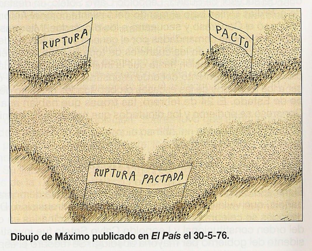 1976 RUPTURA PACTADA
